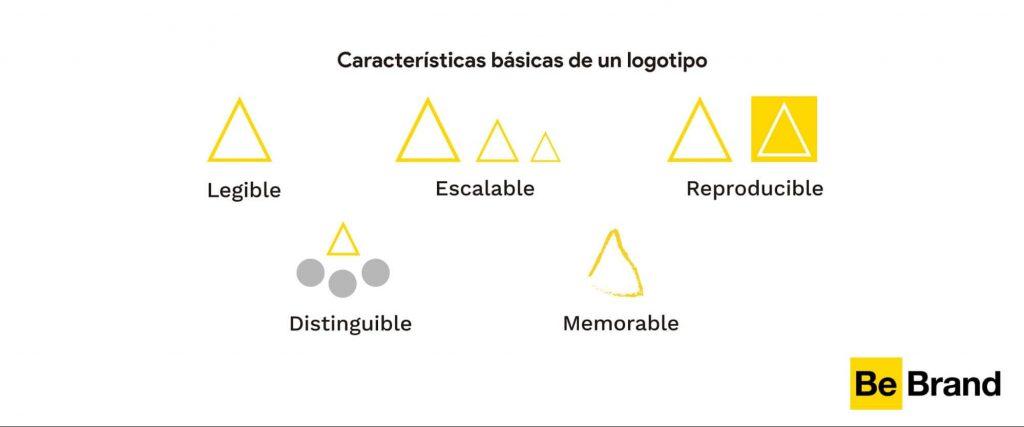 características básicas de un logotipo