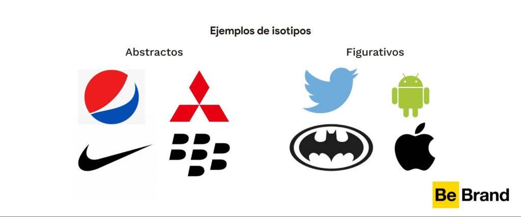 ejemplos de logos isotipos o símbolos de marca